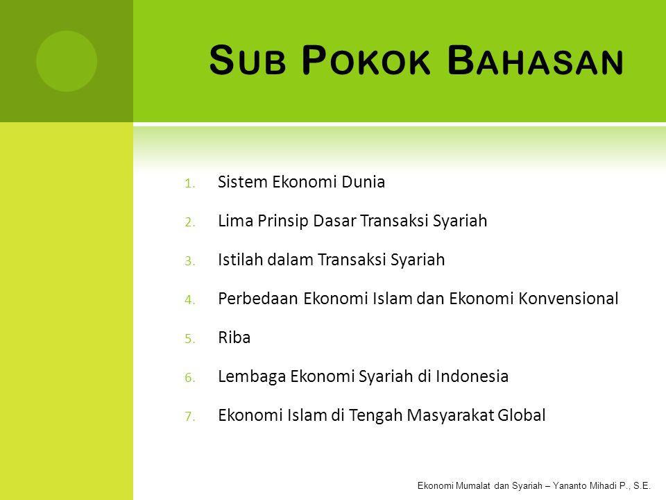Sub Pokok Bahasan Sistem Ekonomi Dunia