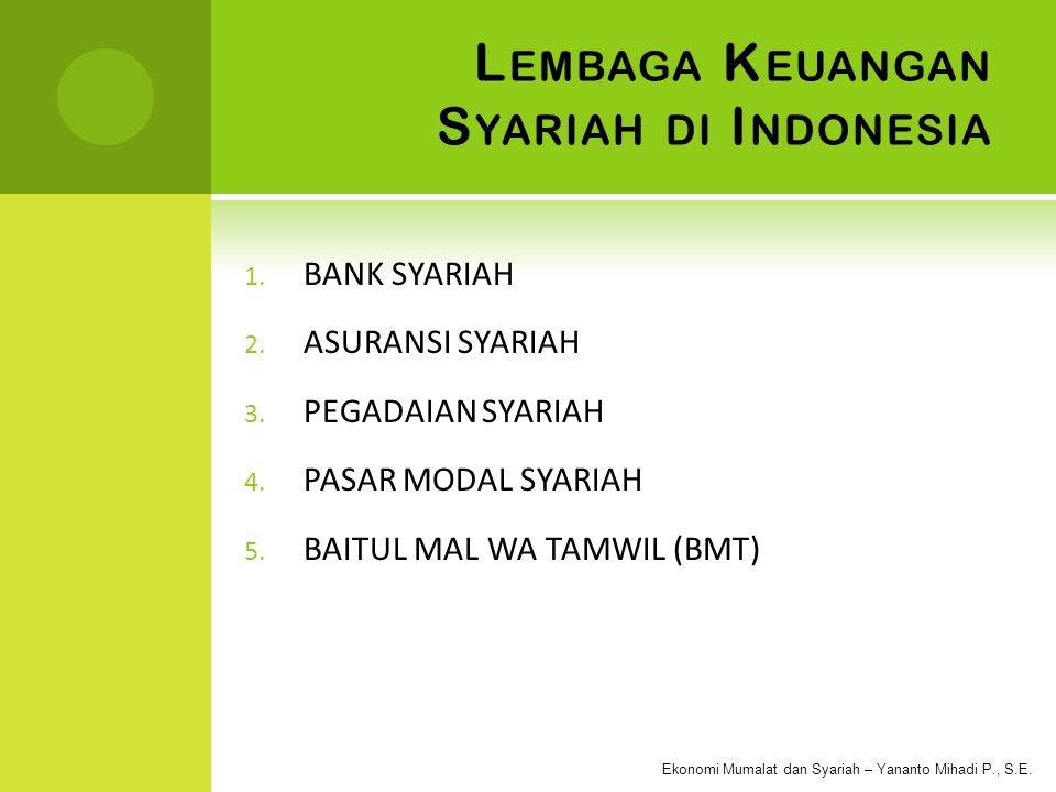 Lembaga Keuangan Syariah di Indonesia