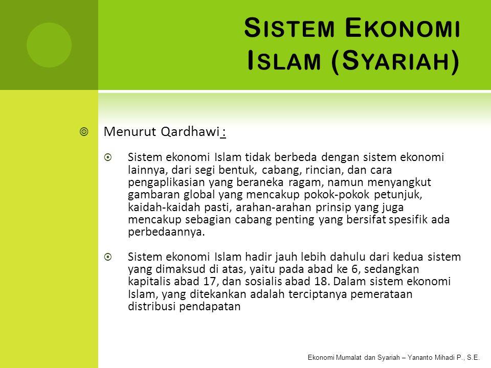 Sistem Ekonomi Islam (Syariah)