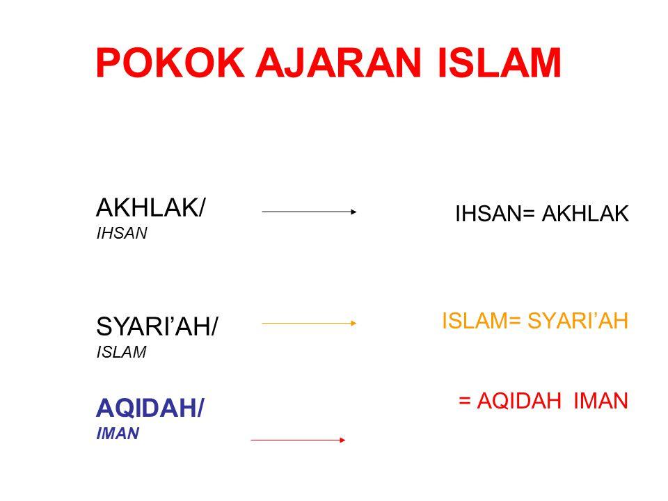 POKOK AJARAN ISLAM AKHLAK/ IHSAN SYARI'AH/ ISLAM AQIDAH/ IMAN