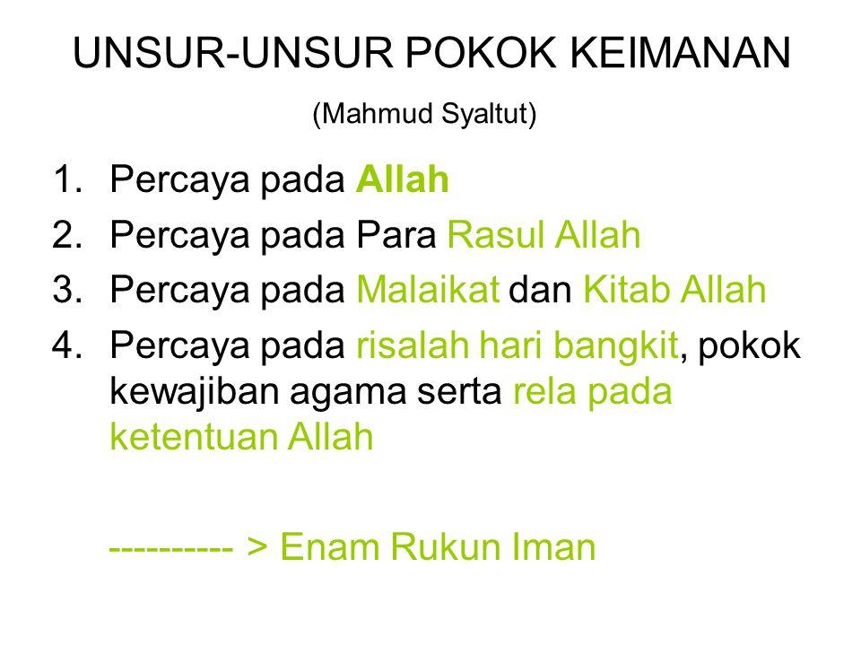 UNSUR-UNSUR POKOK KEIMANAN (Mahmud Syaltut)
