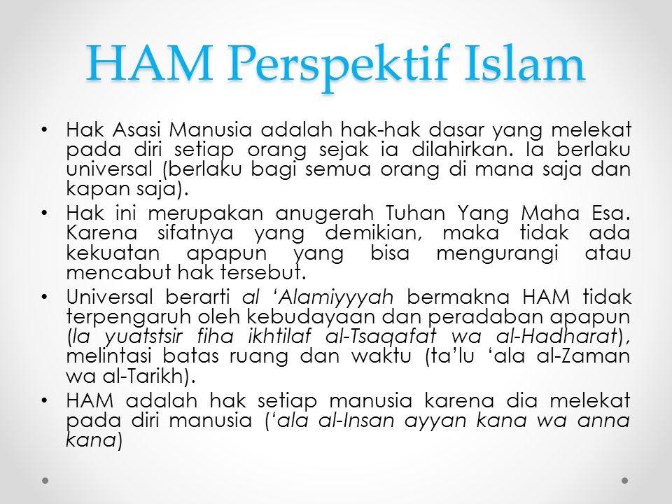 HAM Perspektif Islam