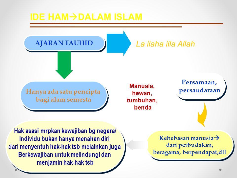 IDE HAMDALAM ISLAM AJARAN TAUHID Persamaan, persaudaraan