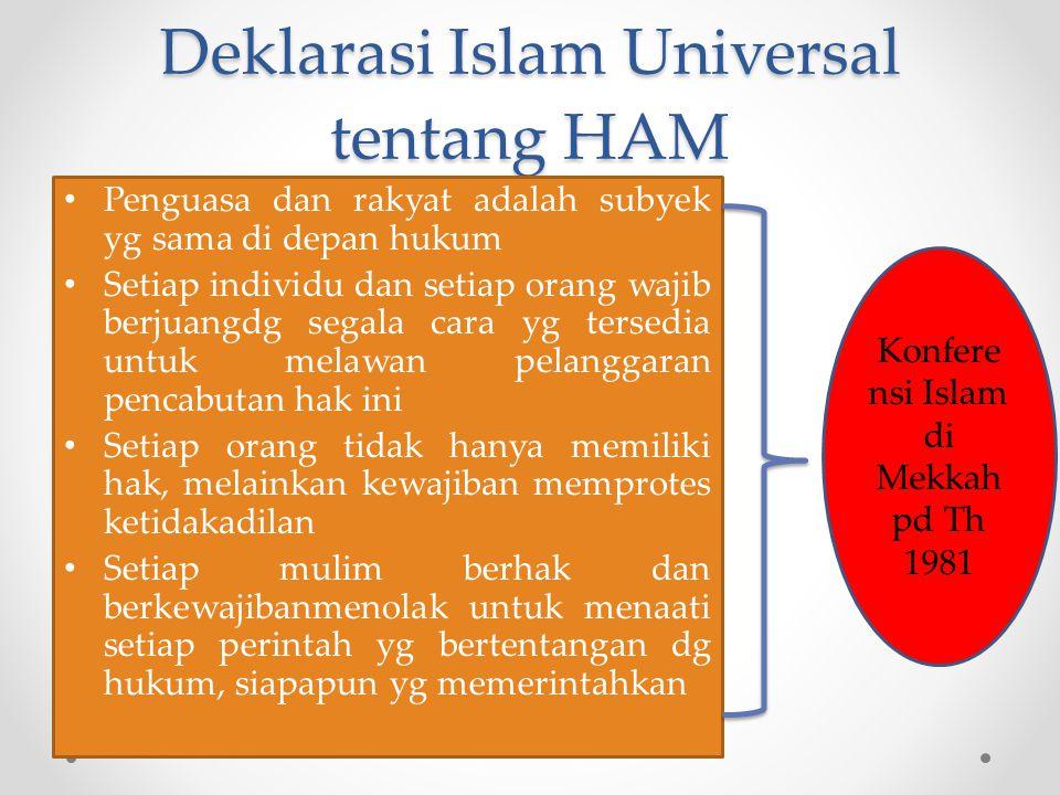 Deklarasi Islam Universal tentang HAM