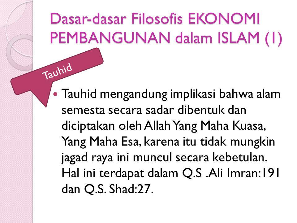 Dasar-dasar Filosofis EKONOMI PEMBANGUNAN dalam ISLAM (1)