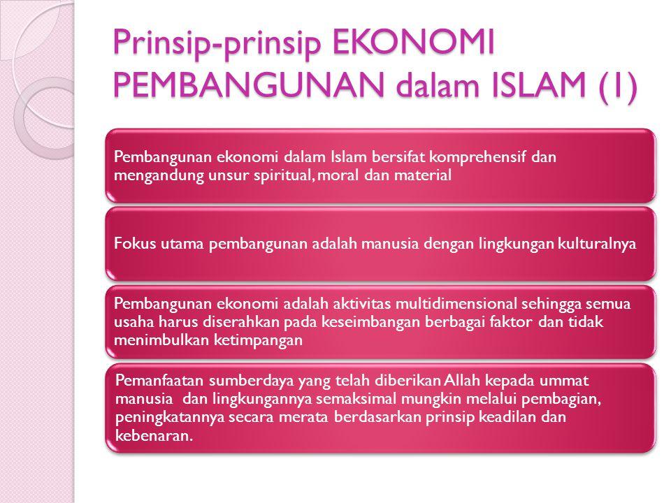 Prinsip-prinsip EKONOMI PEMBANGUNAN dalam ISLAM (1)