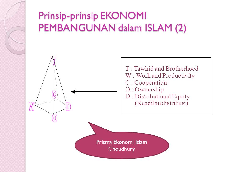 Prinsip-prinsip EKONOMI PEMBANGUNAN dalam ISLAM (2)