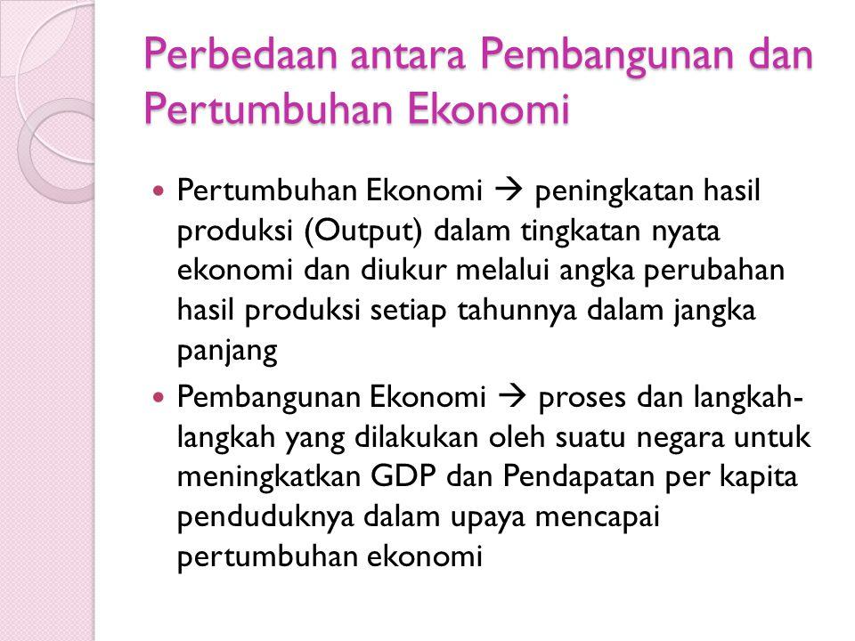 Perbedaan antara Pembangunan dan Pertumbuhan Ekonomi
