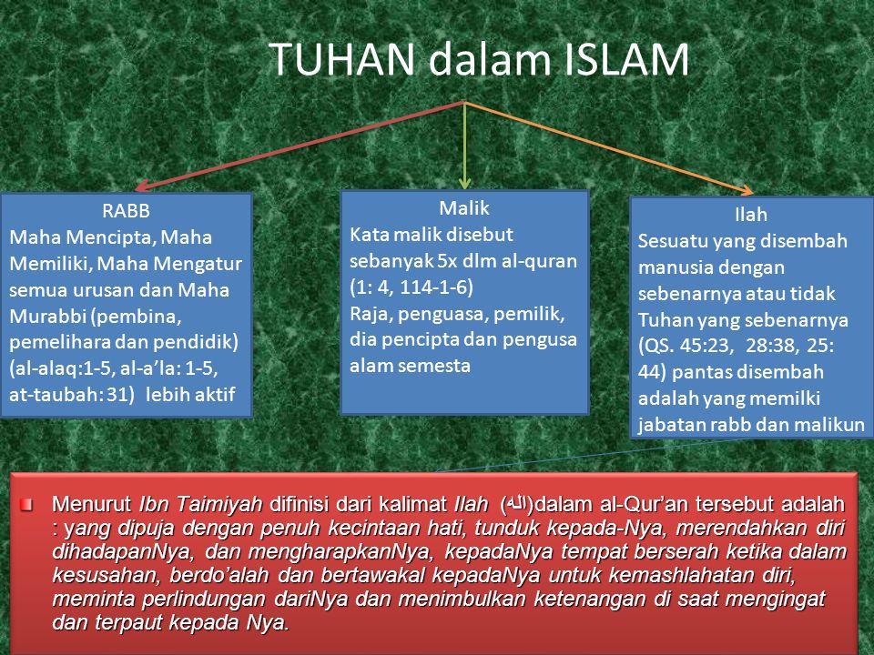TUHAN dalam ISLAM Malik RABB Ilah