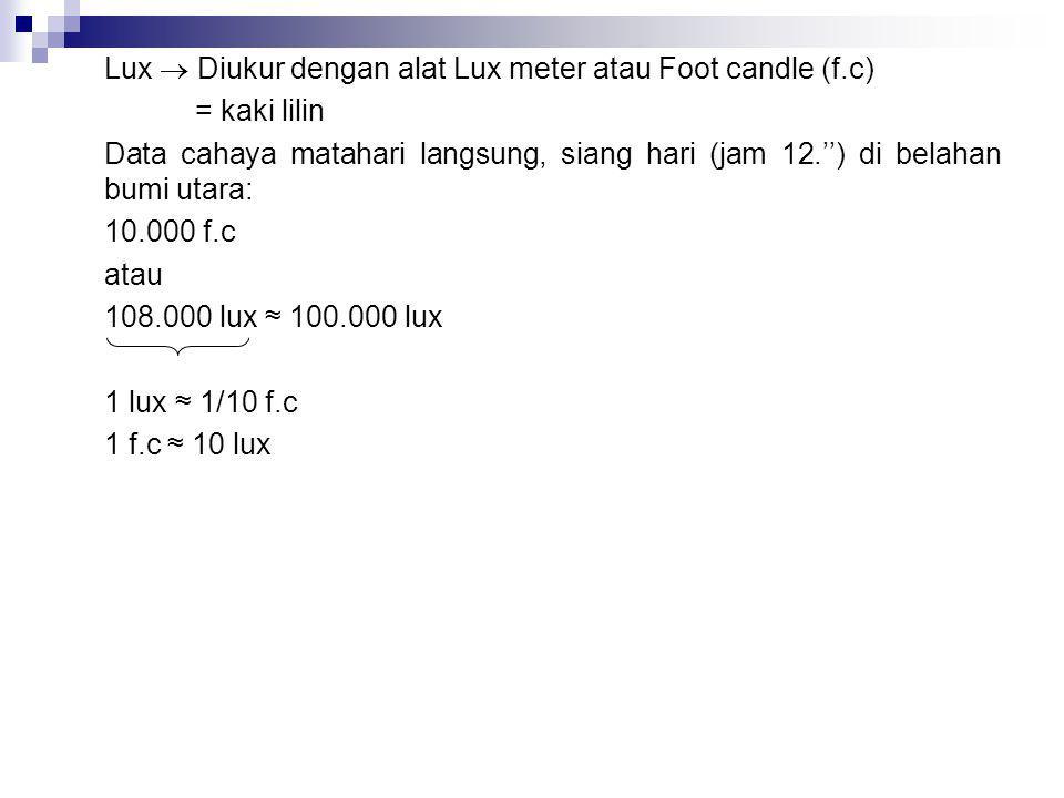 Lux  Diukur dengan alat Lux meter atau Foot candle (f.c)