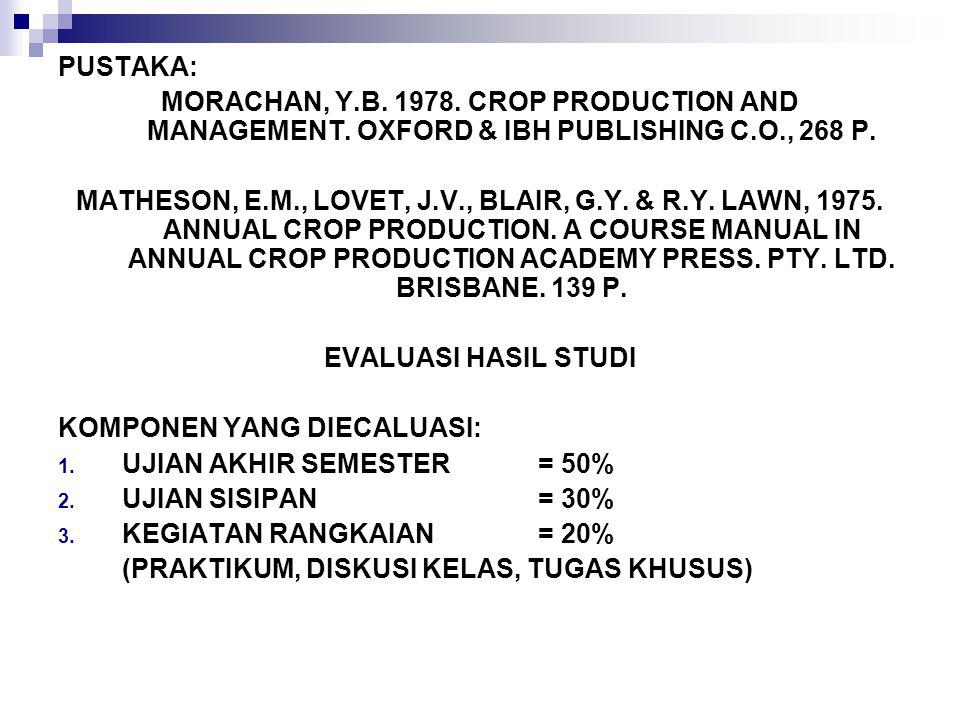 PUSTAKA: MORACHAN, Y.B. 1978. CROP PRODUCTION AND MANAGEMENT. OXFORD & IBH PUBLISHING C.O., 268 P.