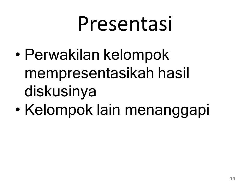 Presentasi Perwakilan kelompok mempresentasikah hasil diskusinya