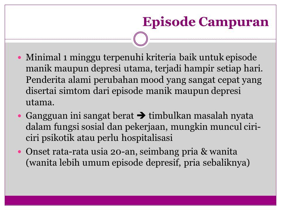 Episode Campuran