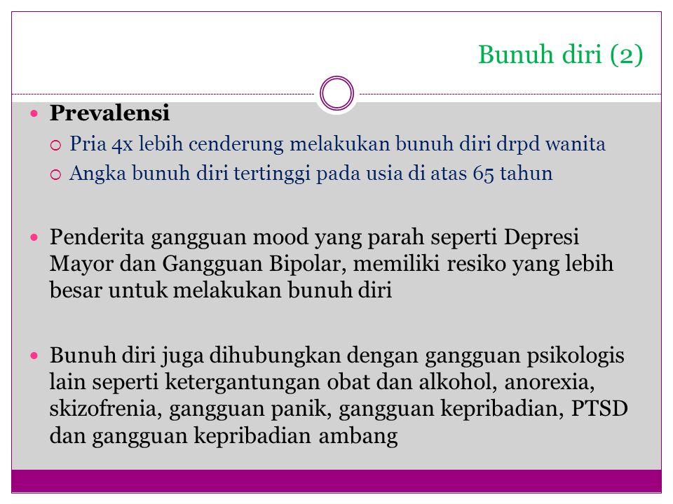 Bunuh diri (2) Prevalensi