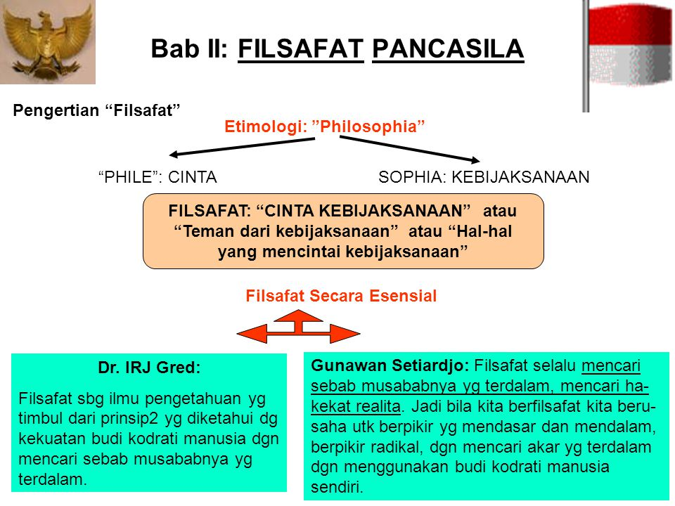 Bab II: FILSAFAT PANCASILA