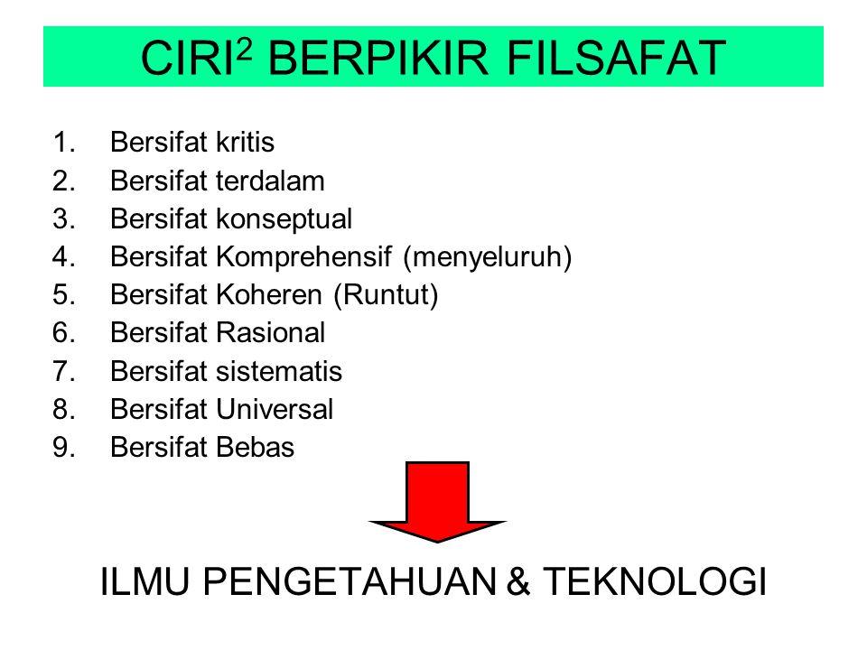 CIRI2 BERPIKIR FILSAFAT