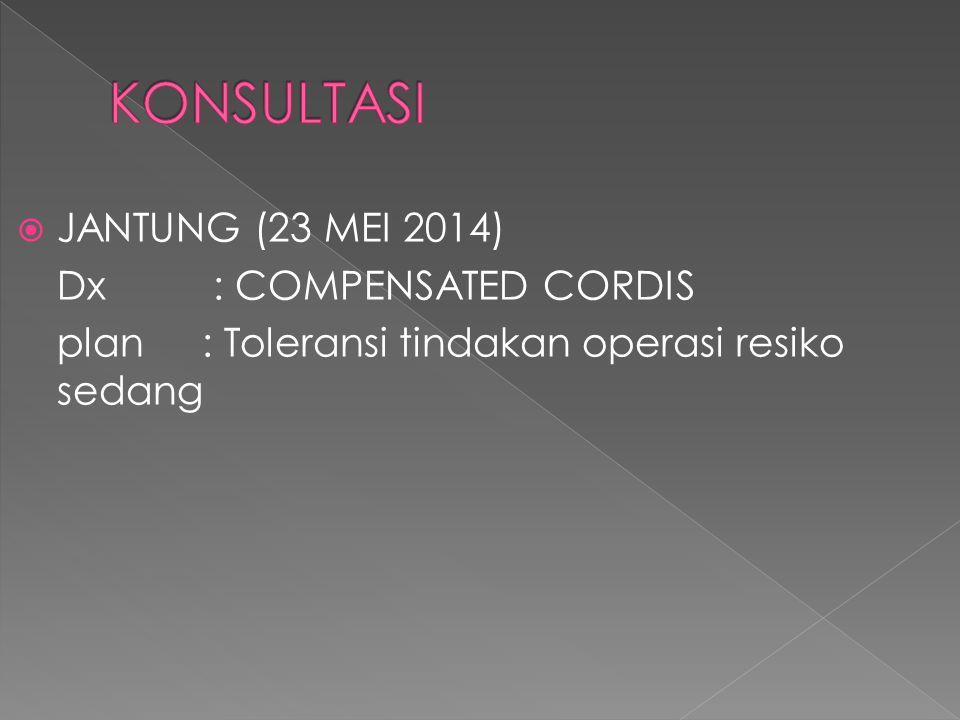 KONSULTASI JANTUNG (23 MEI 2014) Dx : COMPENSATED CORDIS