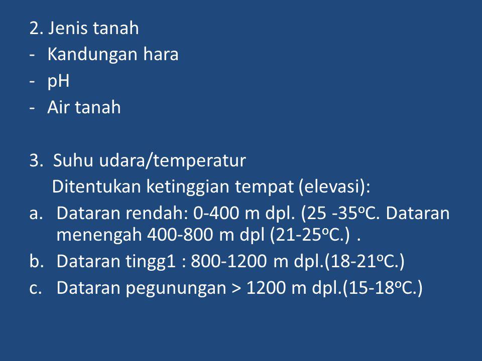 2. Jenis tanah Kandungan hara. pH. Air tanah. 3. Suhu udara/temperatur. Ditentukan ketinggian tempat (elevasi):