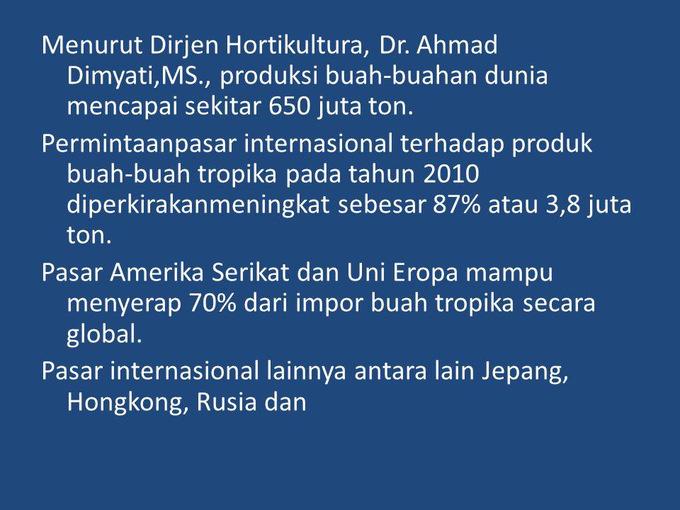 Menurut Dirjen Hortikultura, Dr. Ahmad Dimyati,MS