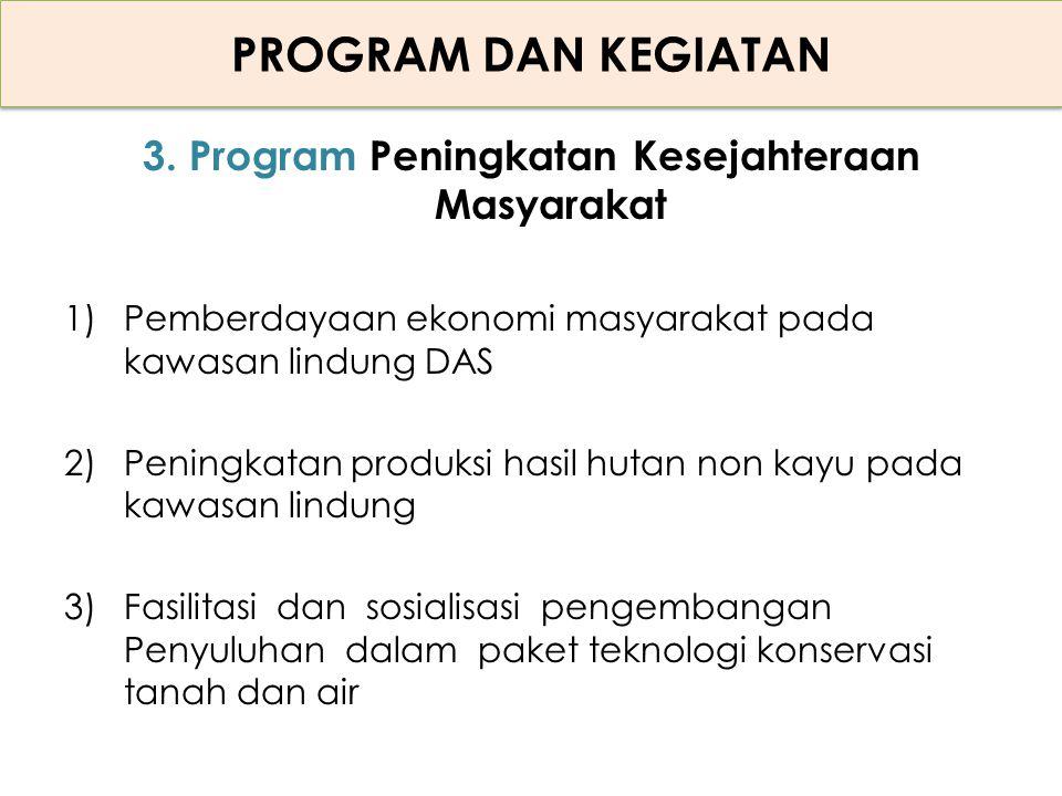 3. Program Peningkatan Kesejahteraan Masyarakat