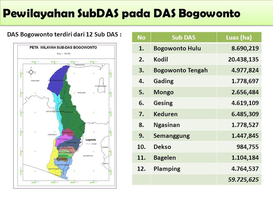 DAS Bogowonto terdiri dari 12 Sub DAS :