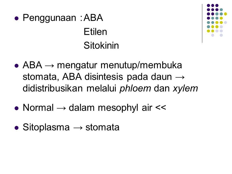 Penggunaan : ABA Etilen. Sitokinin. ABA → mengatur menutup/membuka stomata, ABA disintesis pada daun → didistribusikan melalui phloem dan xylem.
