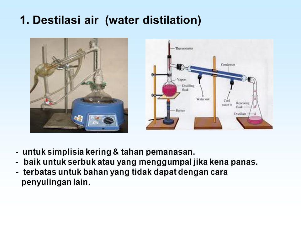 1. Destilasi air (water distilation)