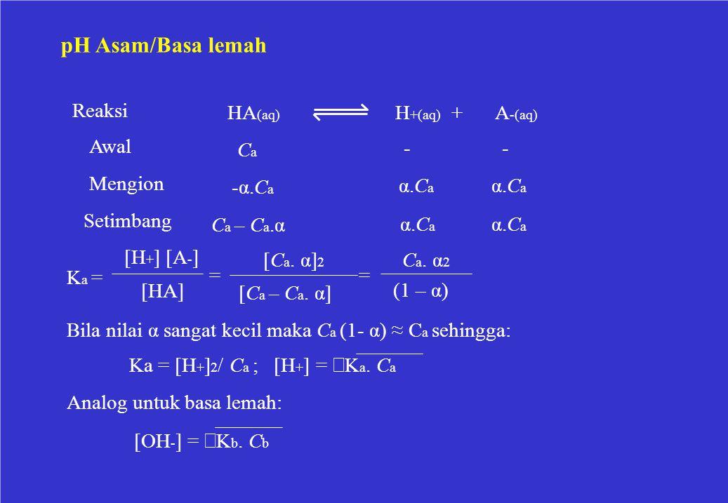 pH Asam/Basa lemah Reaksi Awal Mengion Setimbang Ca – Ca.α H+(aq) + -