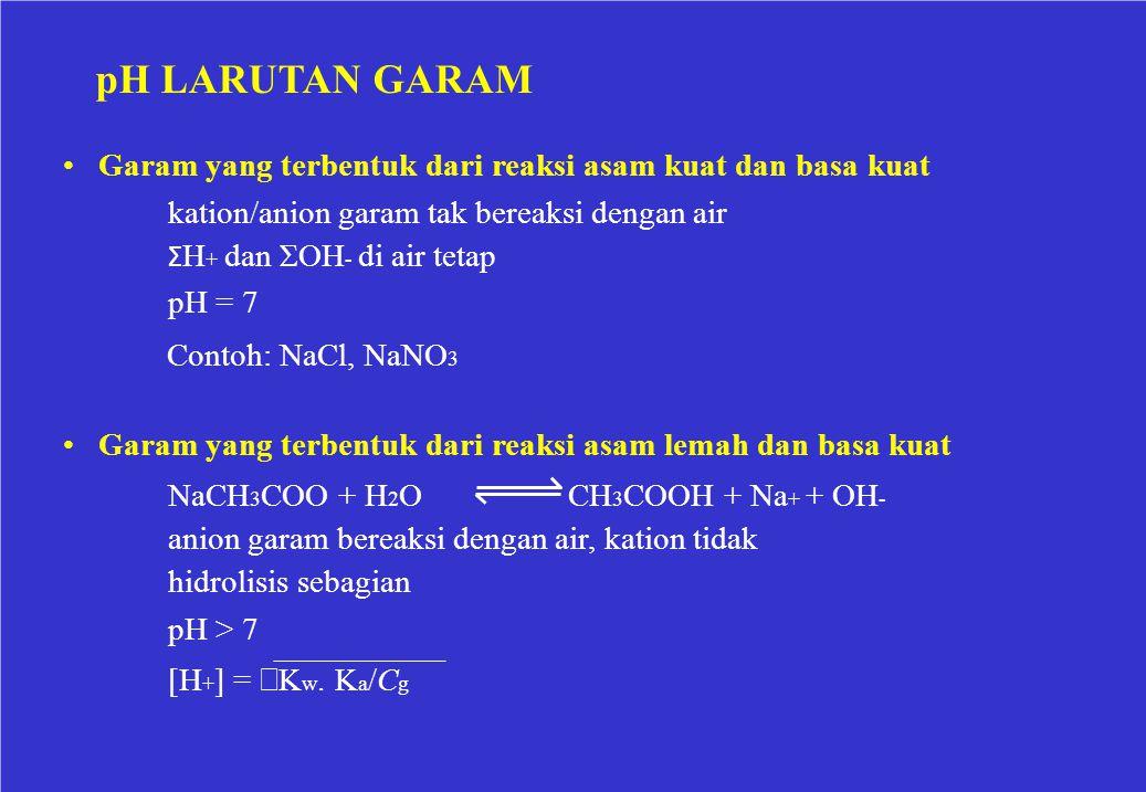 pH LARUTAN GARAM • Garam yang terbentuk dari reaksi asam kuat dan basa kuat. kation/anion garam tak bereaksi dengan air.