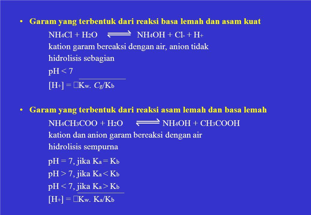 • Garam yang terbentuk dari reaksi basa lemah dan asam kuat