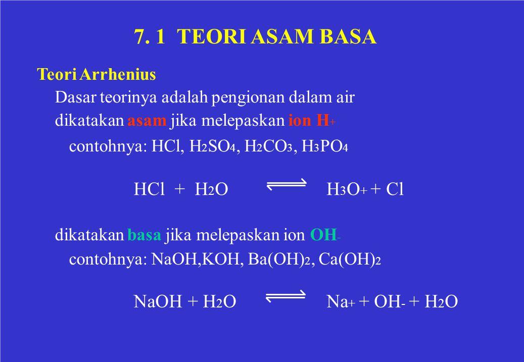 HCl + H2O H3O+ + Cl NaOH + H2O Na+ + OH- + H2O Teori Arrhenius