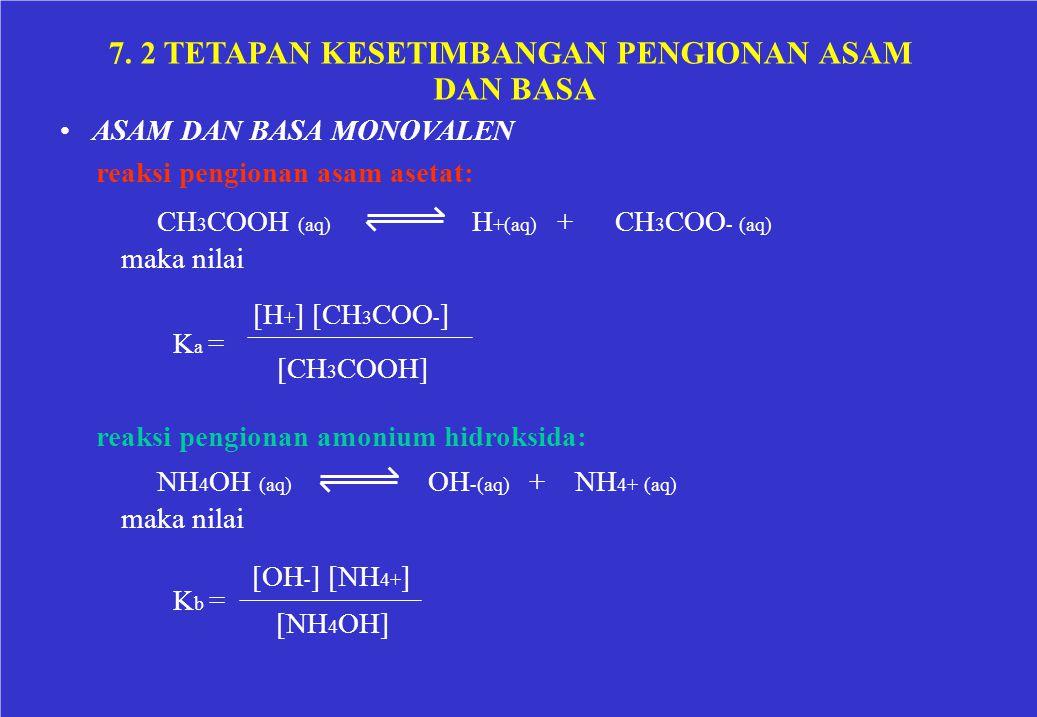 DAN BASA • ASAM DAN BASA MONOVALEN reaksi pengionan asam asetat:
