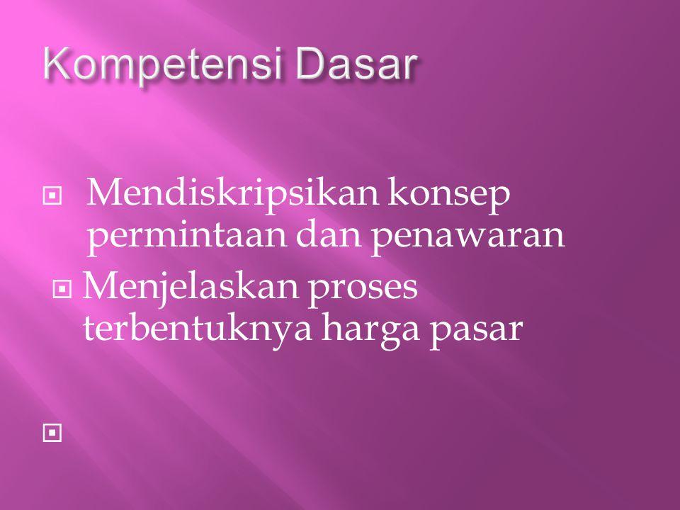 Kompetensi Dasar Mendiskripsikan konsep permintaan dan penawaran