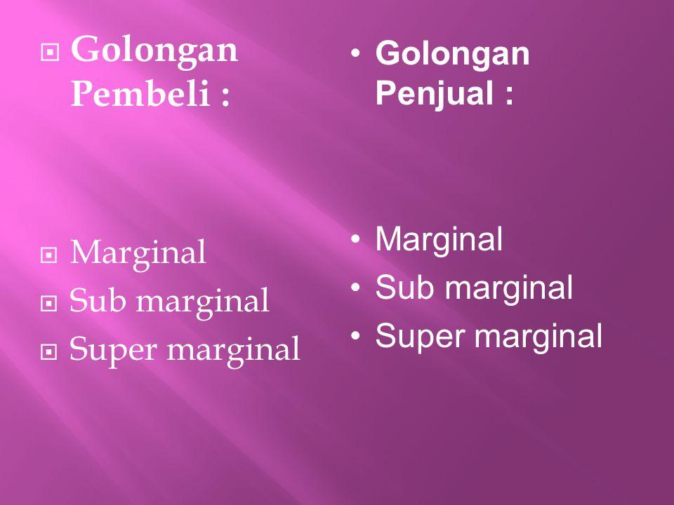 Golongan Pembeli : Golongan Penjual : Marginal Marginal Sub marginal