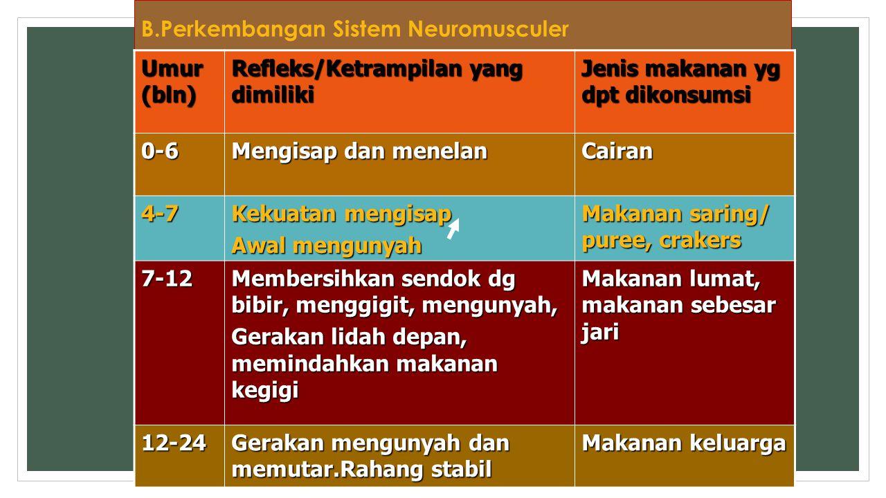 B.Perkembangan Sistem Neuromusculer