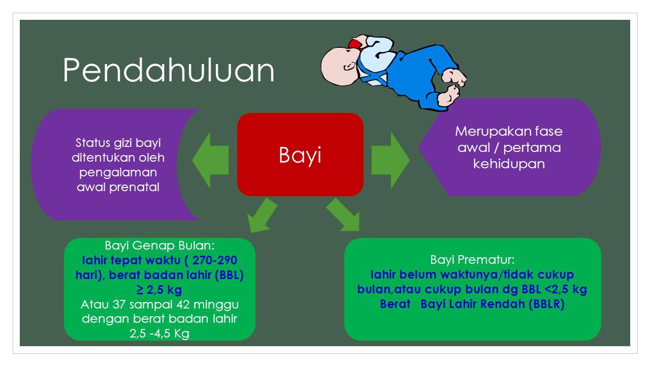 lahir tepat waktu ( 270-290 hari), berat badan lahir (BBL) ≥ 2,5 kg