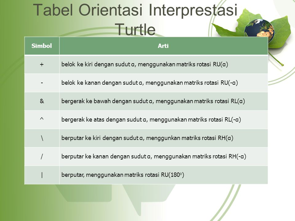 Tabel Orientasi Interprestasi Turtle