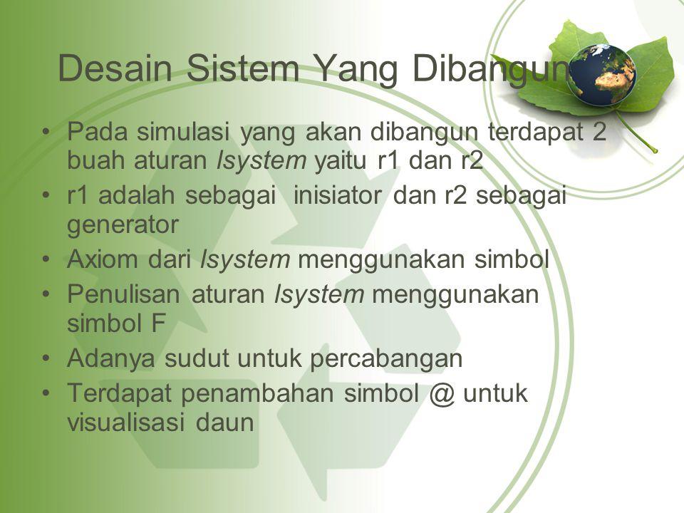 Desain Sistem Yang Dibangun