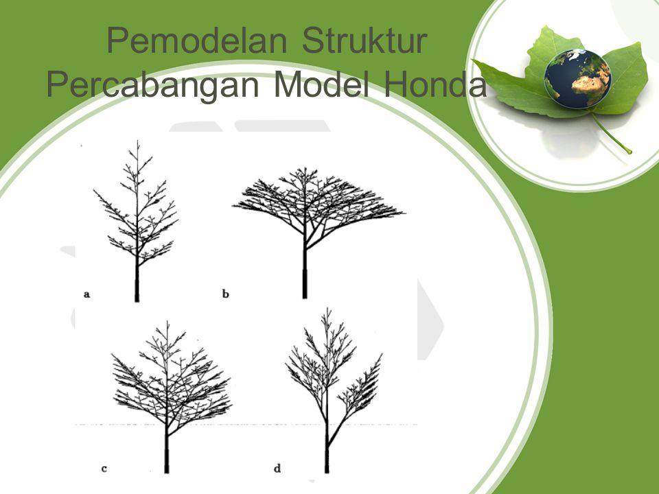 Pemodelan Struktur Percabangan Model Honda