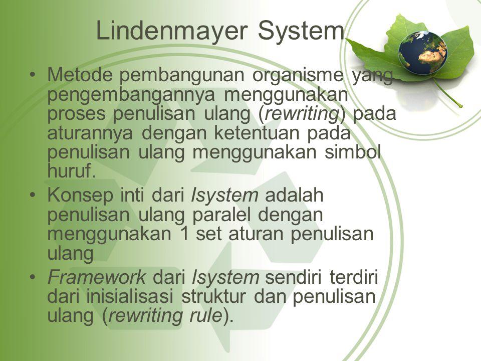 Lindenmayer System