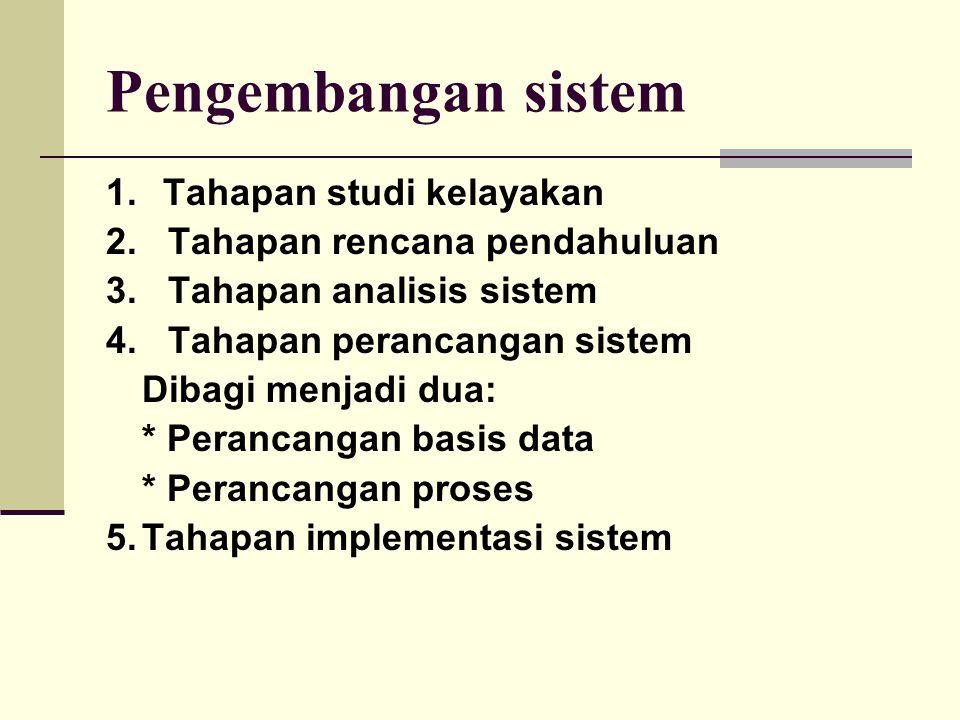 Pengembangan sistem 1. Tahapan studi kelayakan