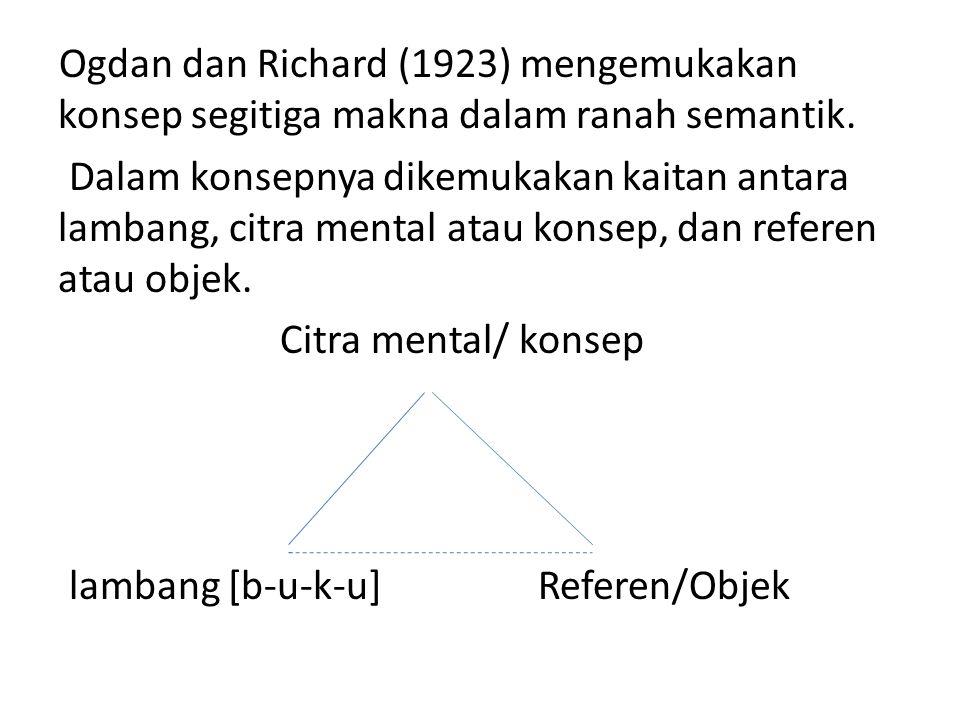 Ogdan dan Richard (1923) mengemukakan konsep segitiga makna dalam ranah semantik.