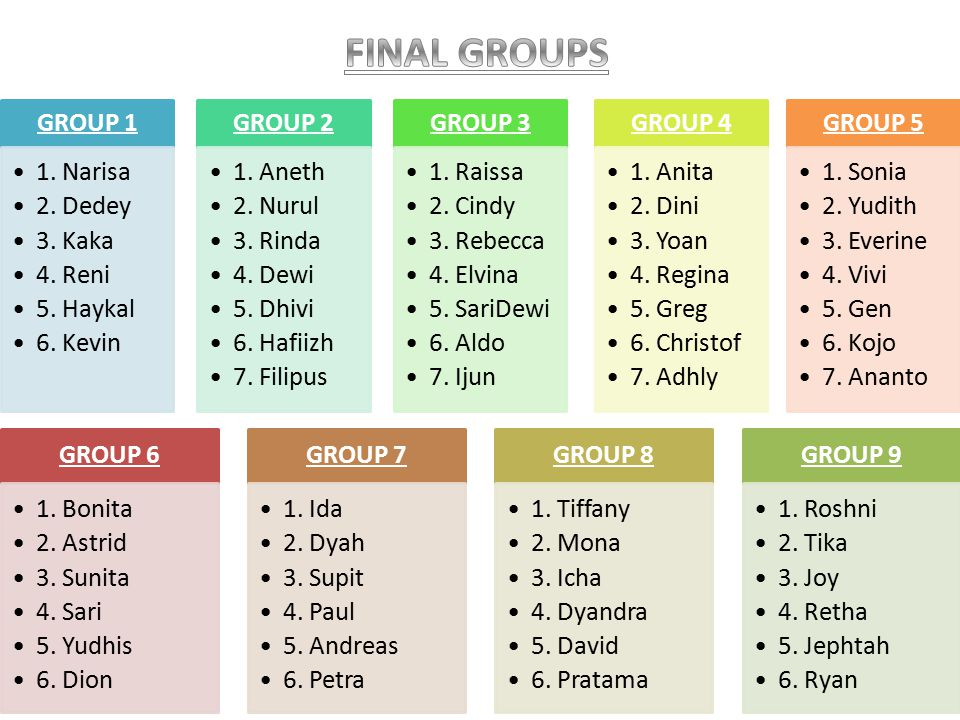 FINAL GROUPS GROUP 1 1. Narisa 2. Dedey 3. Kaka 4. Reni 5. Haykal