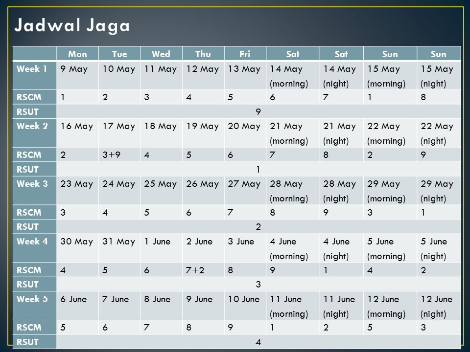 Jadwal Jaga Mon Tue Wed Thu Fri Sat Sun Week 1 9 May 10 May 11 May