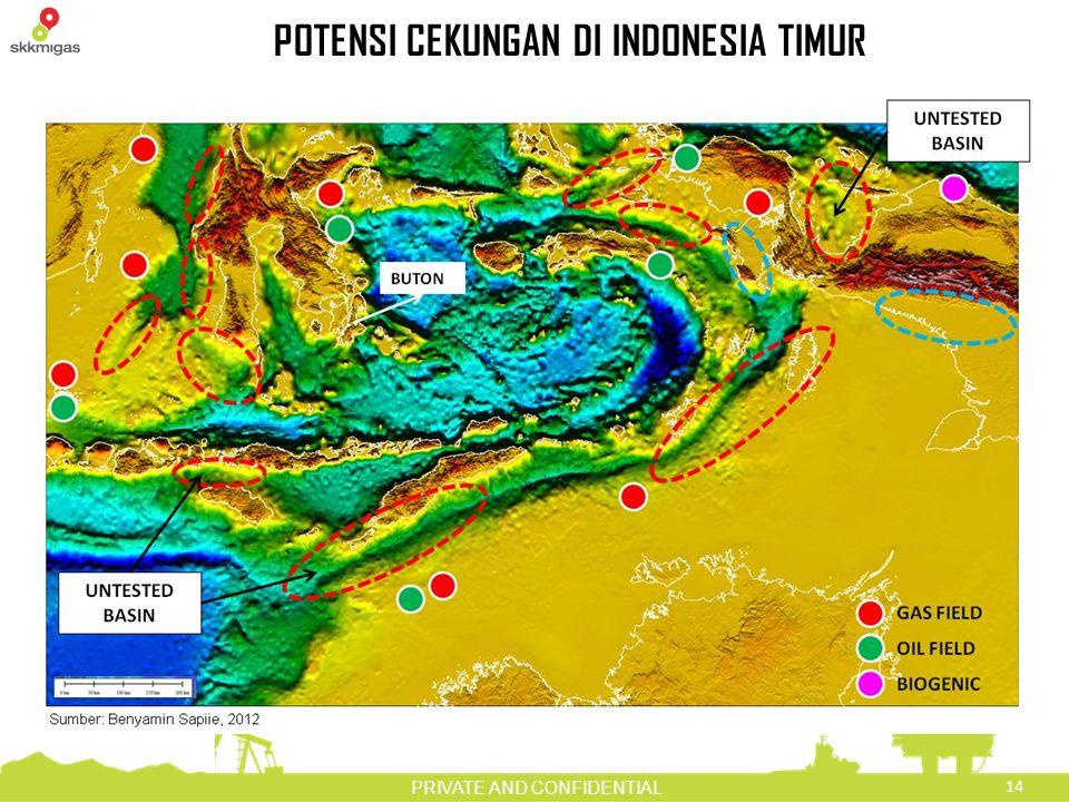POTENSI CEKUNGAN DI INDONESIA TIMUR