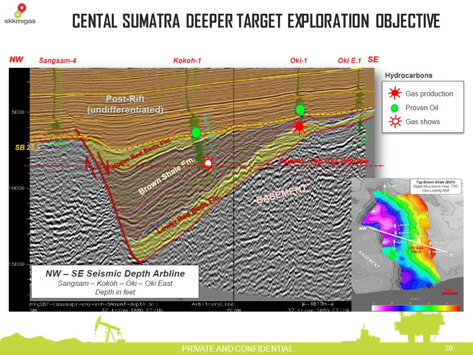 CENTAL SUMATRA DEEPER TARGET EXPLORATION OBJECTIVE