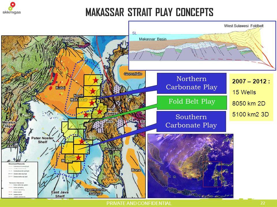 MAKASSAR STRAIT PLAY CONCEPTS