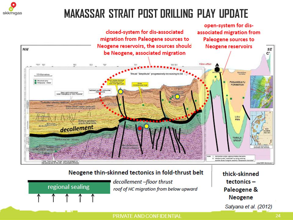 MAKASSAR STRAIT POST DRILLING PLAY UPDATE