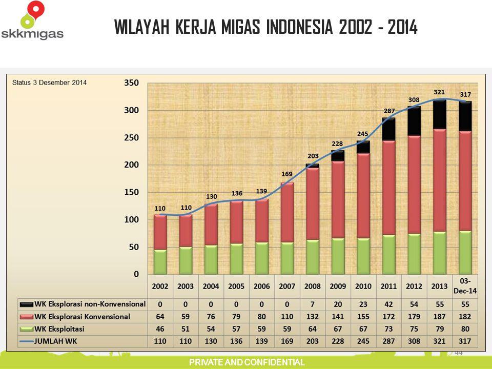 WILAYAH KERJA MIGAS INDONESIA 2002 - 2014