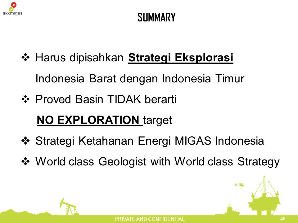 SUMMARY Harus dipisahkan Strategi Eksplorasi Indonesia Barat dengan Indonesia Timur. Proved Basin TIDAK berarti.